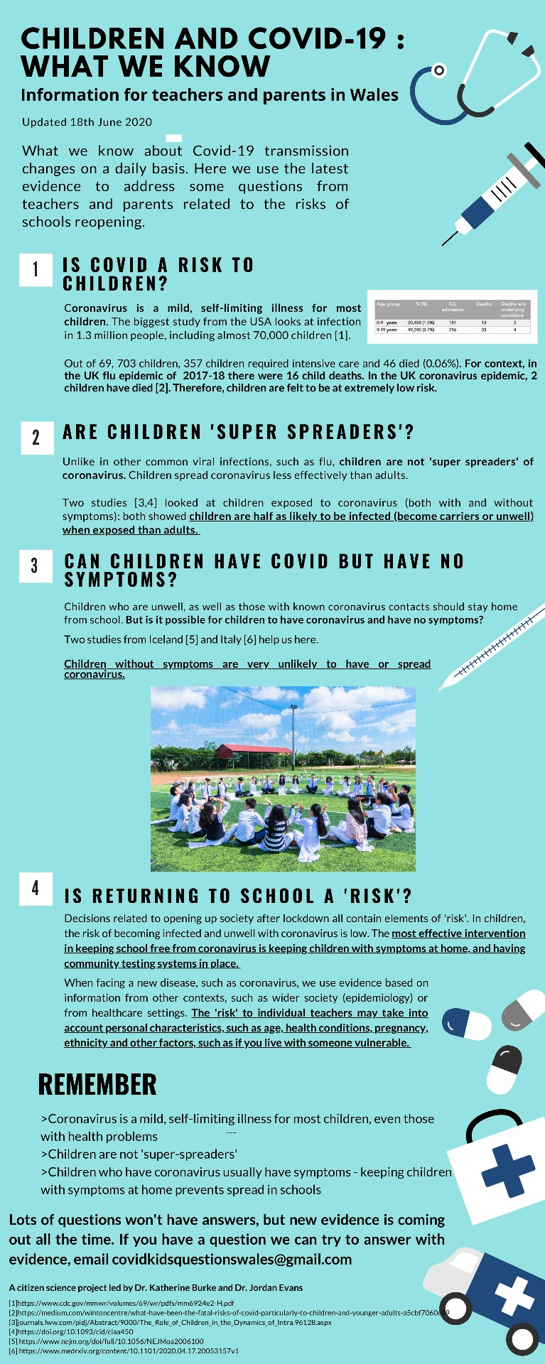 CHILDREN AND COVID-19  WHAT WE KNOW Information for teachers and parents
